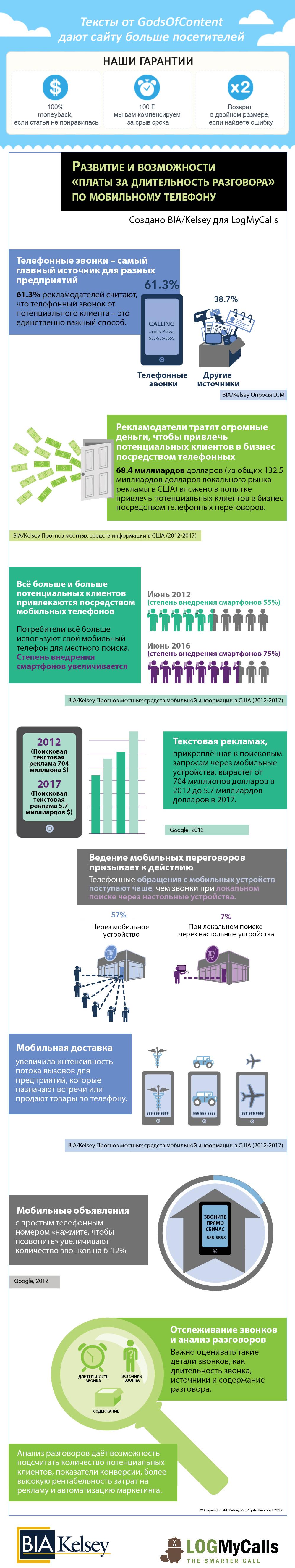 2-инфографика