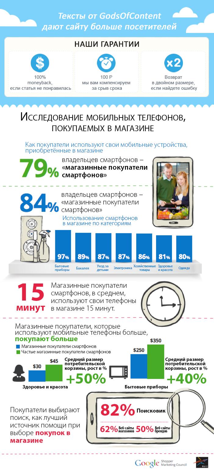 4-инфографика-store