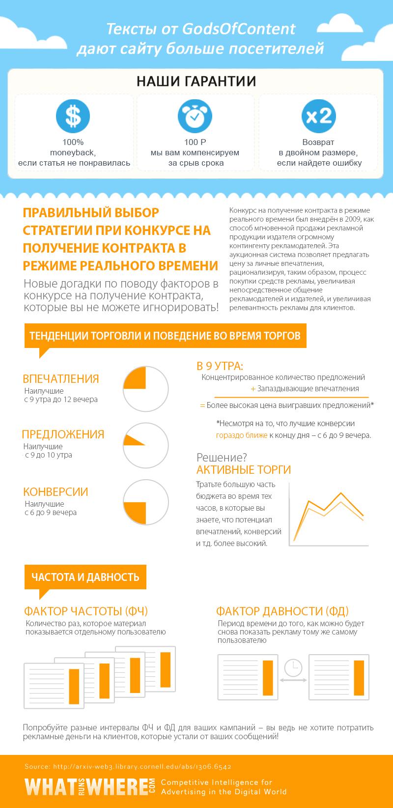 5-инфографика