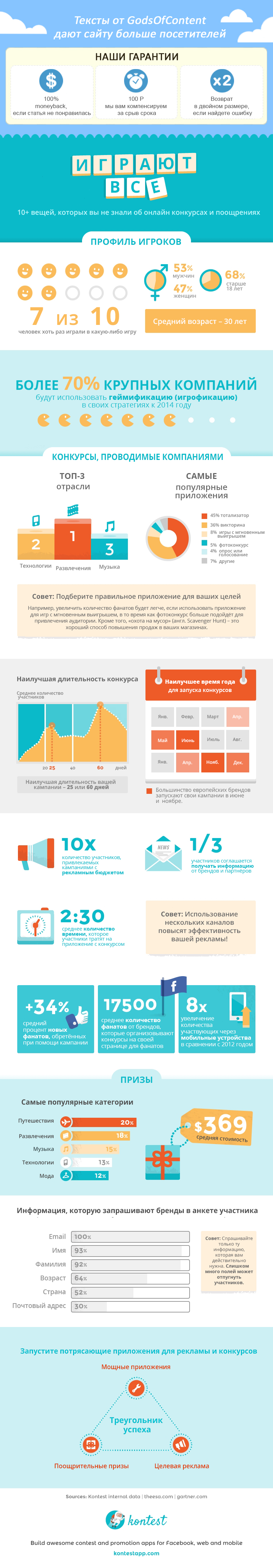 8-инфографика_KontestappInfographic