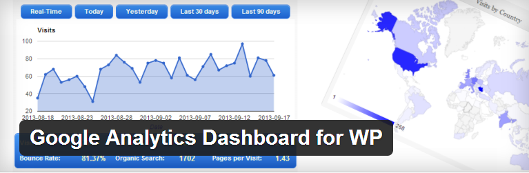 _GoogleAnalyticsDashboardforWP wordpress