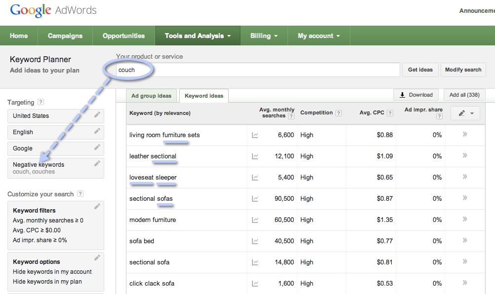 LSI-Adwords-Example