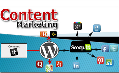 content-marketing-stats