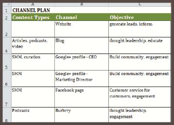 content-management-1